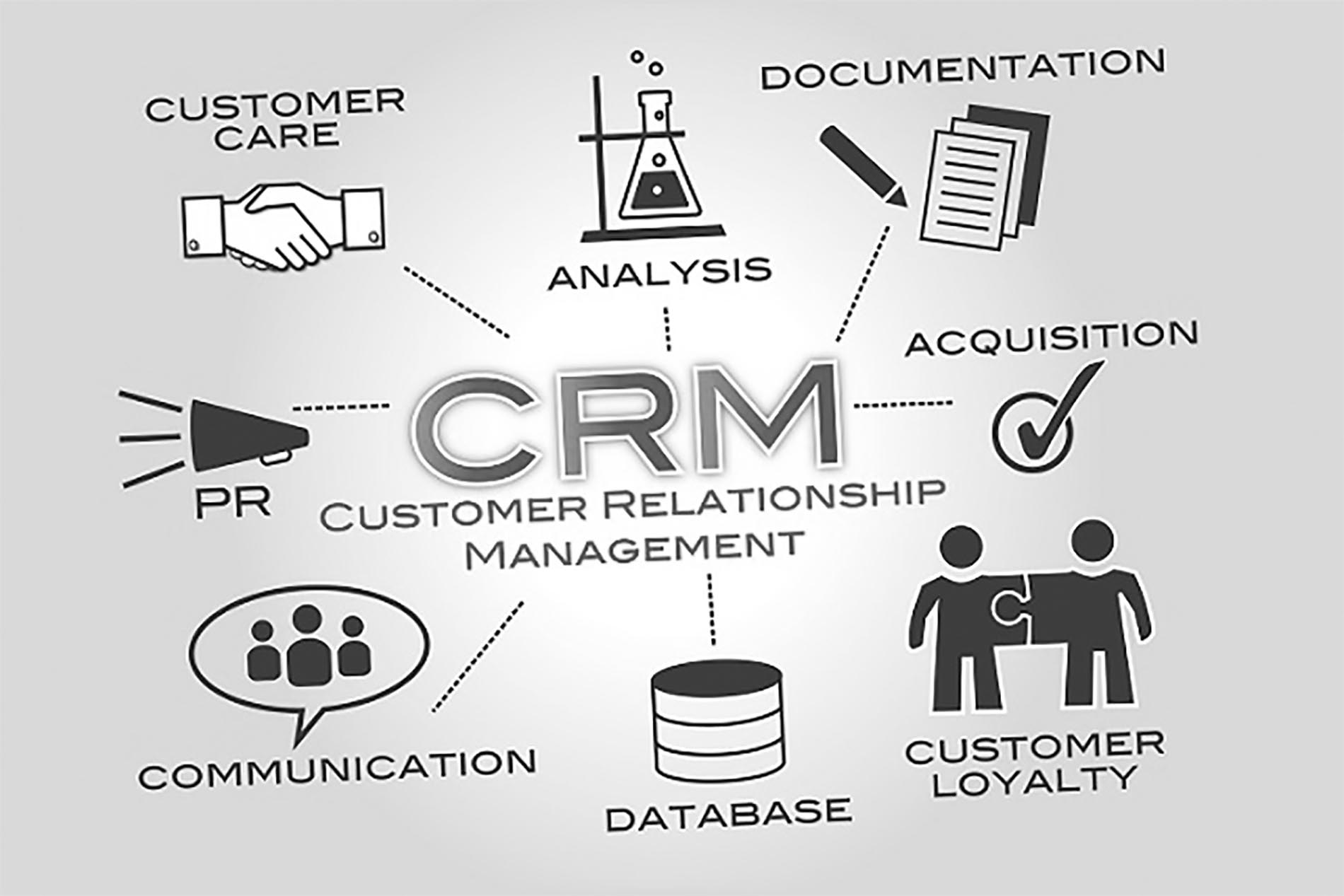 CRM implementatie